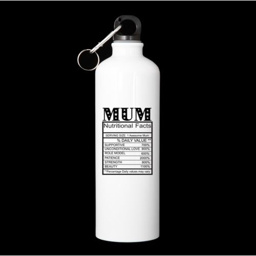 Personalised Water Bottle - Mum Nutritional Panel